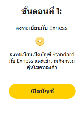 Exness-Chinese-New-Year-ลงทะเบียน-1
